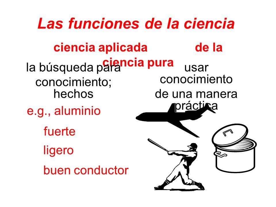 Las funciones de la ciencia