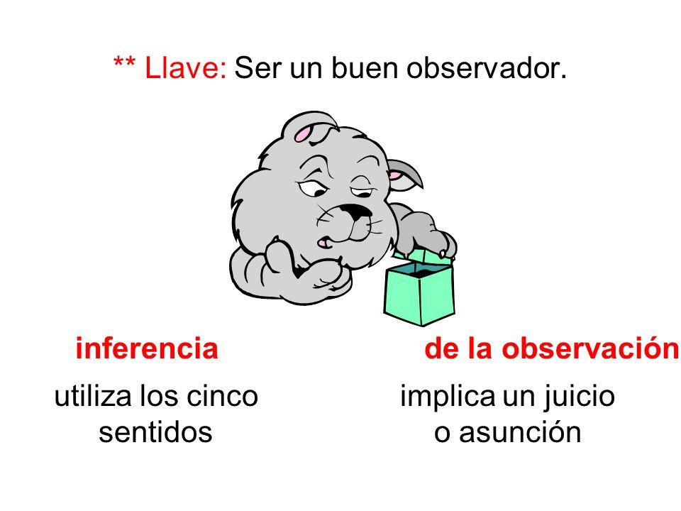 ** Llave: Ser un buen observador.