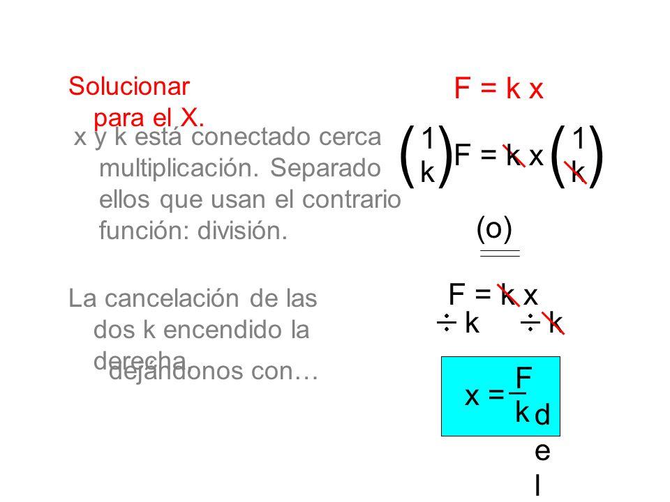 ( ) F = k x 1 k F = k x (o) F = k x k x = F k _ del _