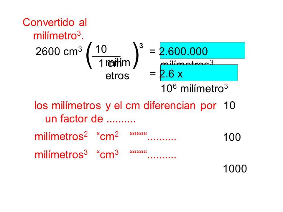 ( ) ____ Convertido al milímetro3. 1 cm 10 milímetros 2600 cm3 3