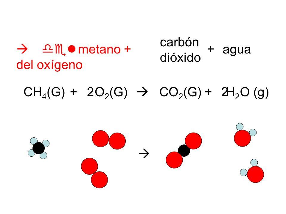  metano + del oxígeno + agua