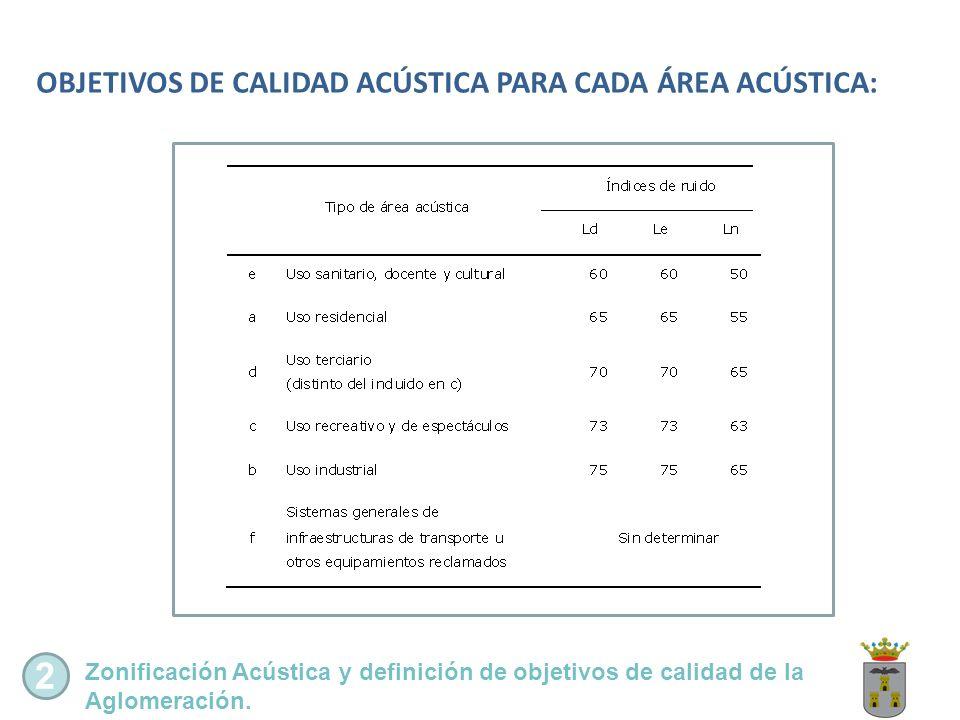 2 OBJETIVOS DE CALIDAD ACÚSTICA PARA CADA ÁREA ACÚSTICA:
