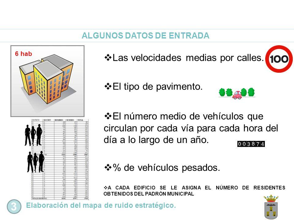 ALGUNOS DATOS DE ENTRADA