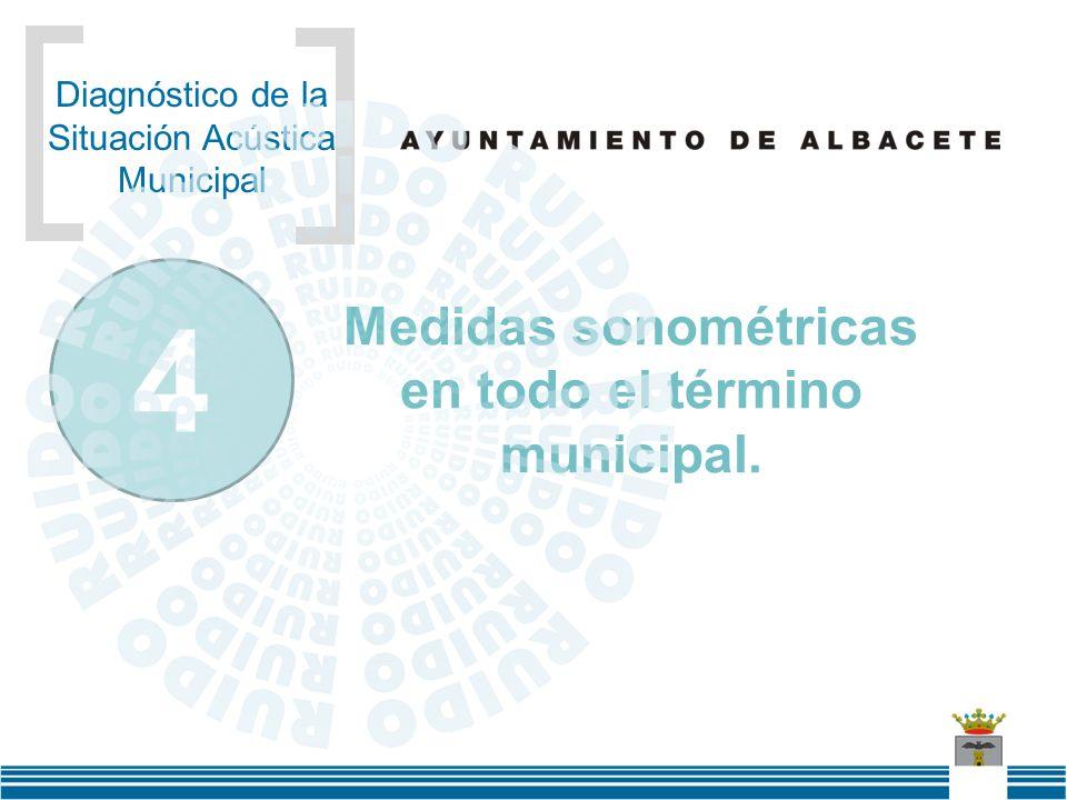Medidas sonométricas en todo el término municipal.