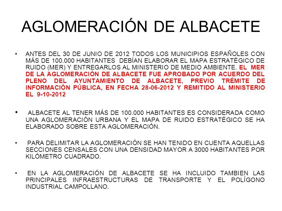 AGLOMERACIÓN DE ALBACETE