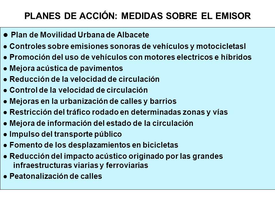 PLANES DE ACCIÓN: MEDIDAS SOBRE EL EMISOR