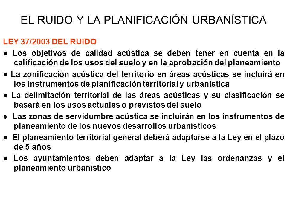 EL RUIDO Y LA PLANIFICACIÓN URBANÍSTICA