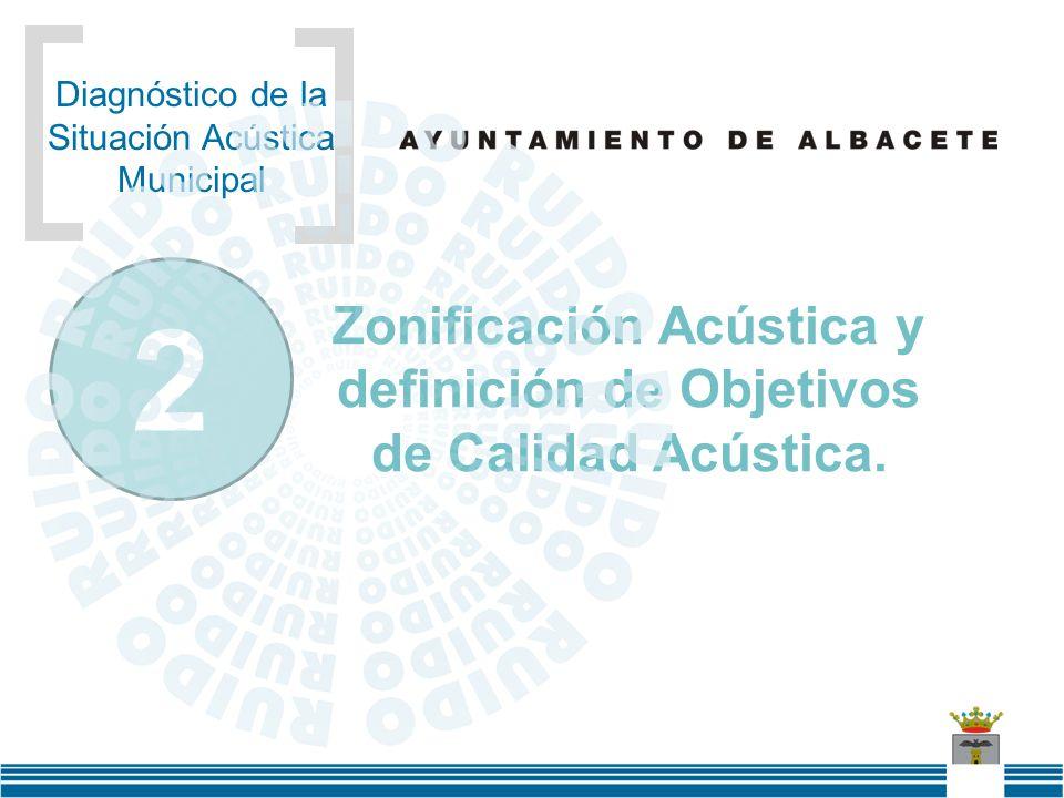 Zonificación Acústica y definición de Objetivos de Calidad Acústica.
