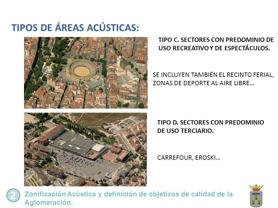 TIPOS DE ÁREAS ACÚSTICAS:
