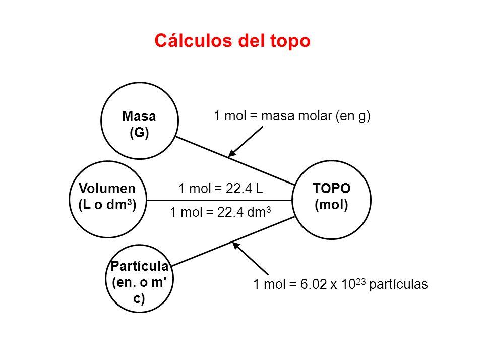Cálculos del topo 1 mol = 6.02 x 1023 partículas TOPO (mol) Masa (G)