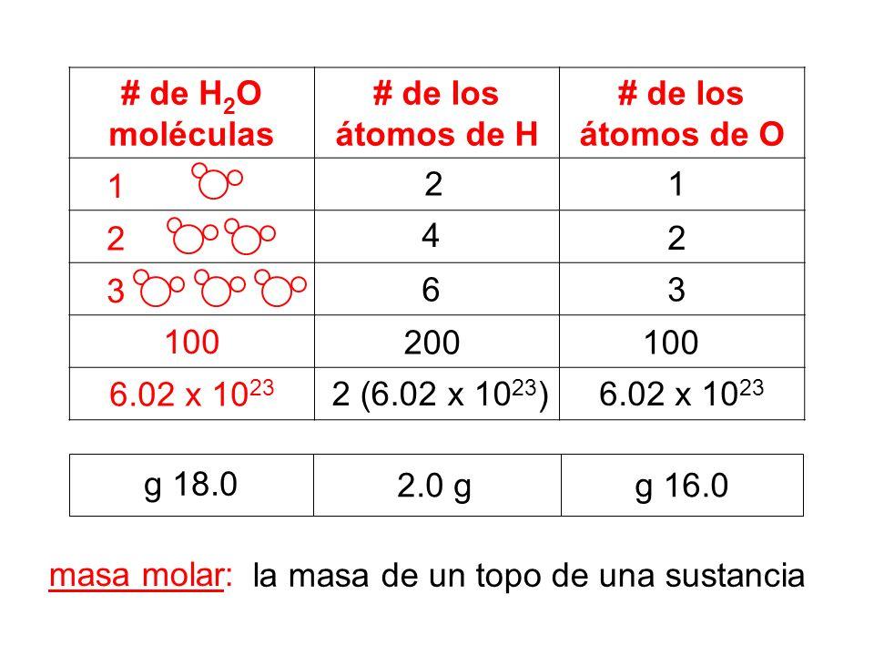 # de H2O moléculas # de los átomos de H. # de los átomos de O. 1. 2. 3. 100. 6.02 x 1023.