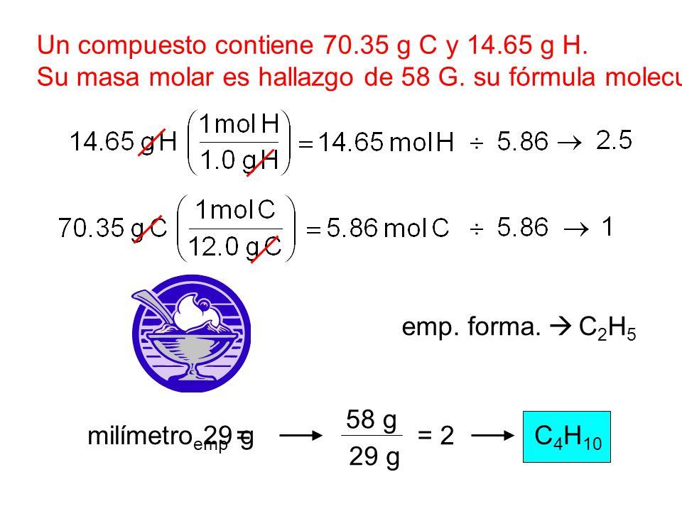 Un compuesto contiene 70.35 g C y 14.65 g H.