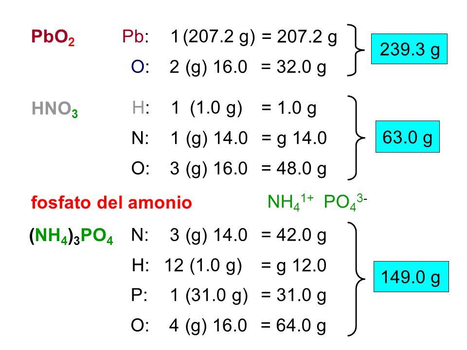 PbO2 Pb: 1. (207.2 g) = 207.2 g. 239.3 g. O: 2. (g) 16.0. = 32.0 g. HNO3. H: 1. (1.0 g)