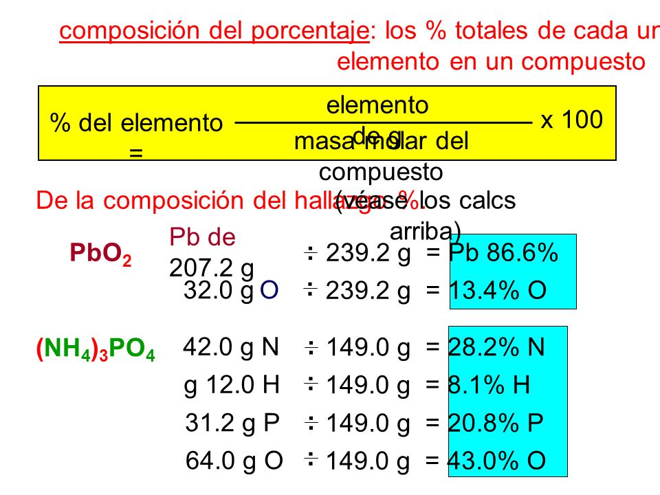 composición del porcentaje: los % totales de cada uno