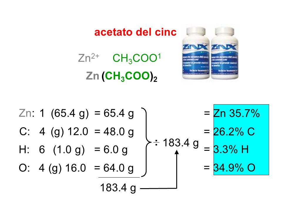 acetato del cinc Zn2+ CH3COO1 Zn (CH3COO)2 Zn: 1 (65.4 g) = 65.4 g C:
