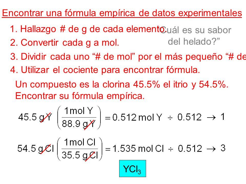 Encontrar una fórmula empírica de datos experimentales