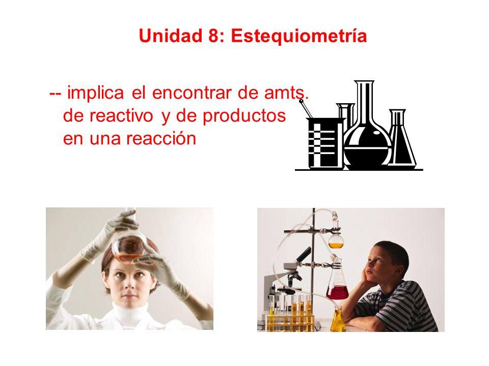 Unidad 8: Estequiometría