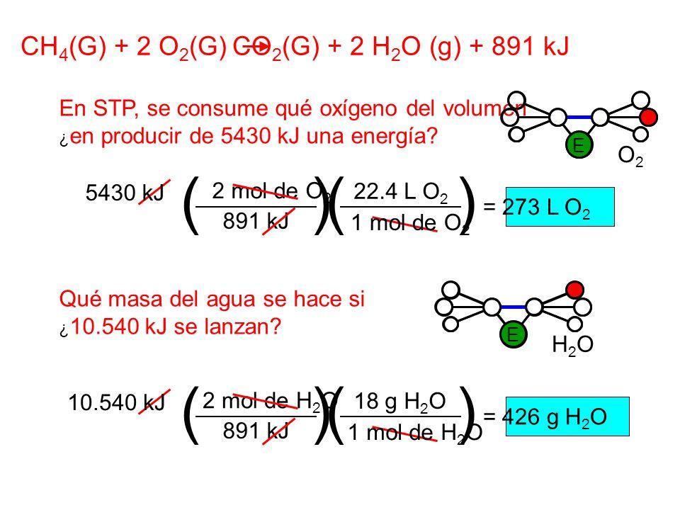 ( ) ( ) ( ) ( ) CH4(G) + 2 O2(G) CO2(G) + 2 H2O (g) + 891 kJ