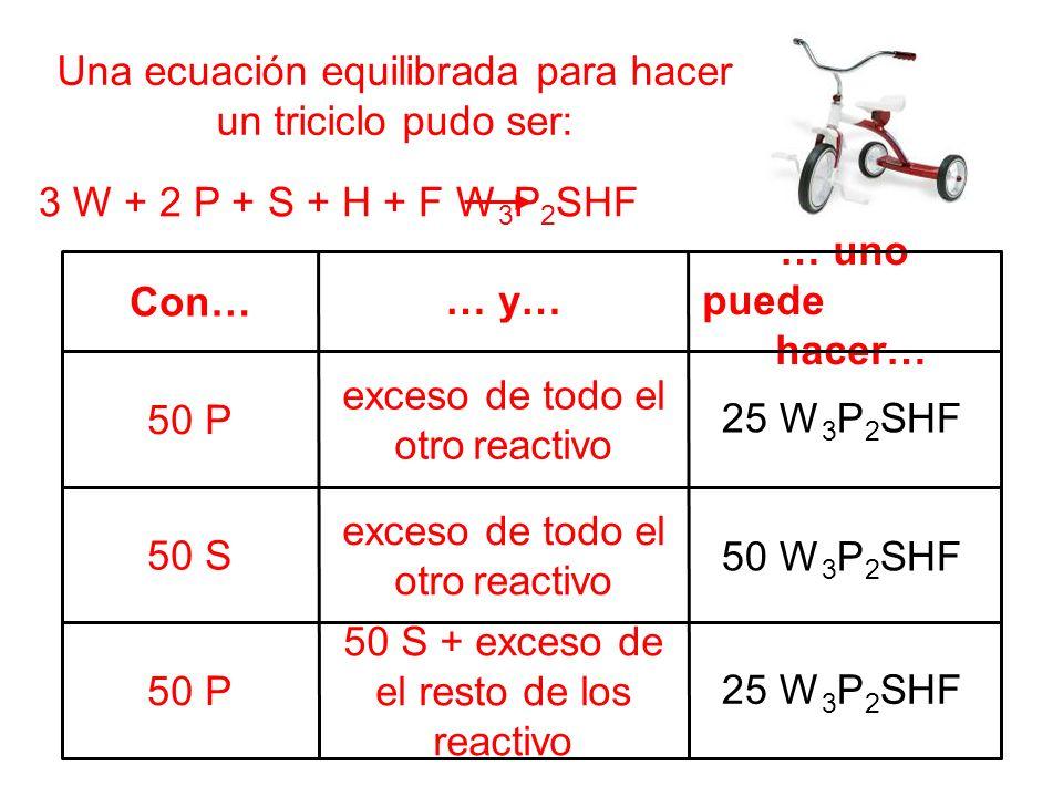 Una ecuación equilibrada para hacer un triciclo pudo ser: