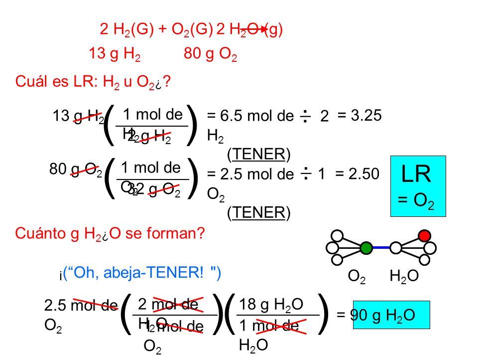 ( ) ( ) ( ) ( ) LR _ . _ . = O2 2 H2(G) + O2(G) 2 H2O (g)