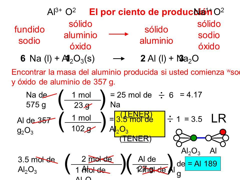 ( ) ( ) ( ) ( ) LR Al3+ O2 El por ciento de producción Na1+ O2 fundido
