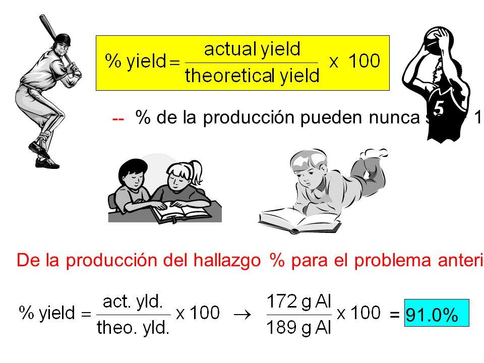 -- % de la producción pueden nunca ser > 100%. De la producción del hallazgo % para el problema anterior.
