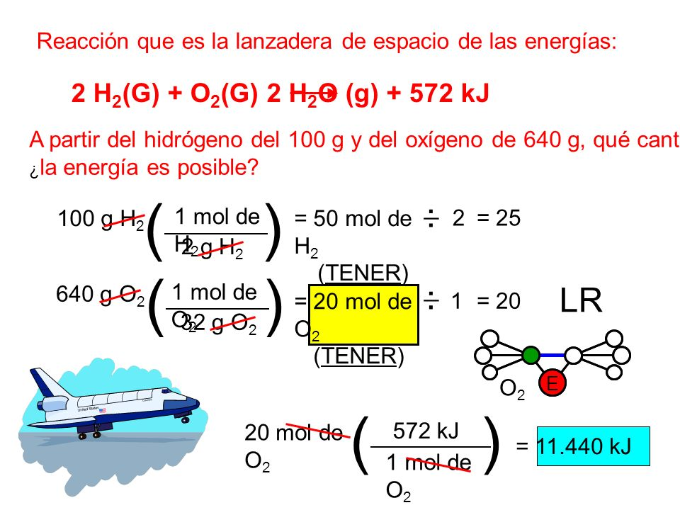 ( ) ( ) ( ) LR 2 H2(G) + O2(G) 2 H2O (g) + 572 kJ _ . _ .