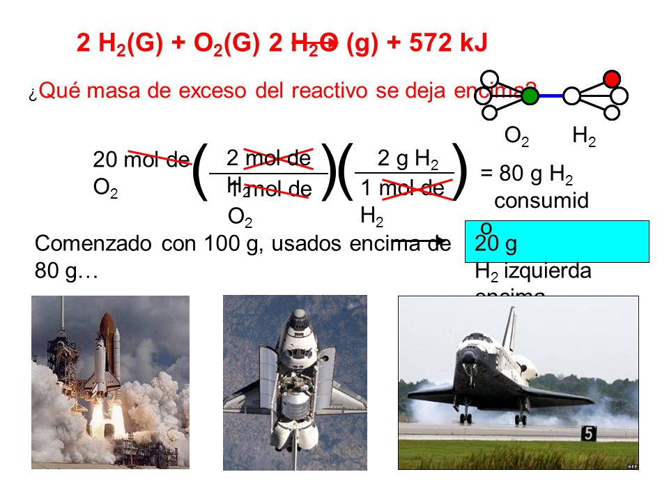 ( ) ( ) 2 H2(G) + O2(G) 2 H2O (g) + 572 kJ O2 H2 20 mol de O2