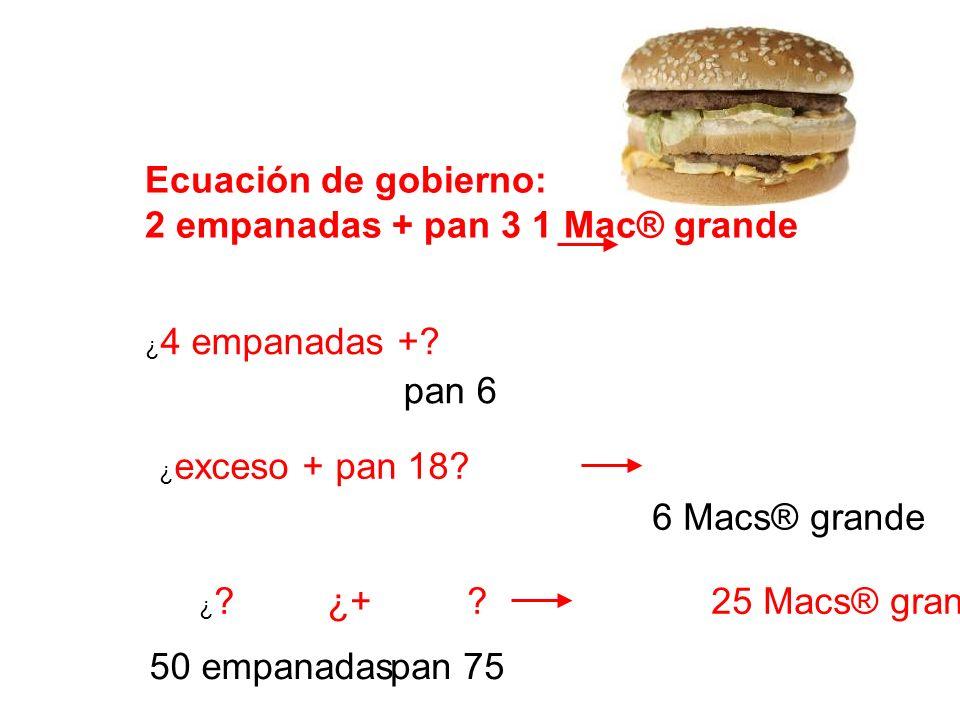 pan 6 6 Macs® grande 50 empanadas pan 75 Ecuación de gobierno: