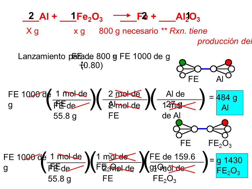 ( ) ( ) ( ) ( ) ( ) ( ) ___Al + ___Fe2O3 ___Fe + ___Al2O3 2 1 2 1 . _