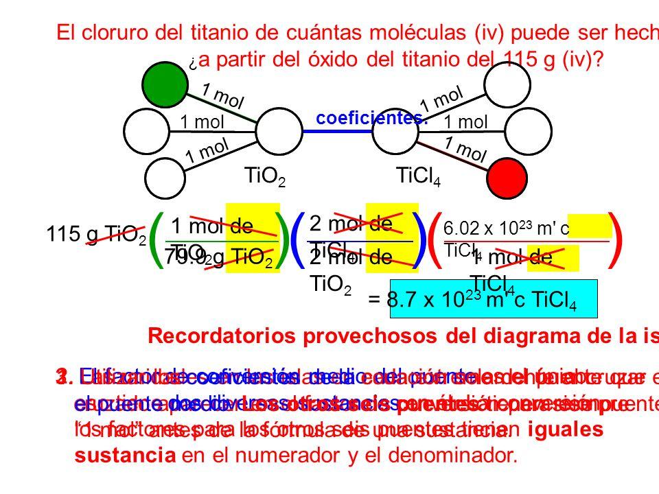 El cloruro del titanio de cuántas moléculas (iv) puede ser hecho