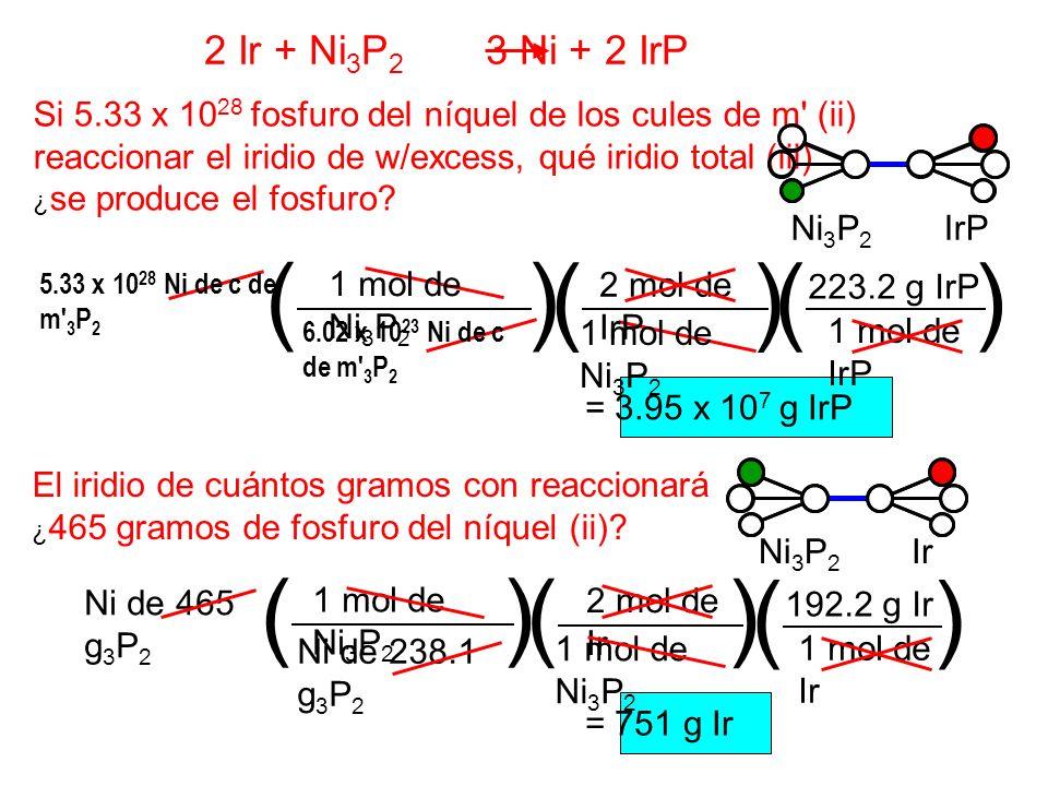 ( ) ( ) ( ) ( ) ( ) ( ) 2 Ir + Ni3P2 3 Ni + 2 IrP