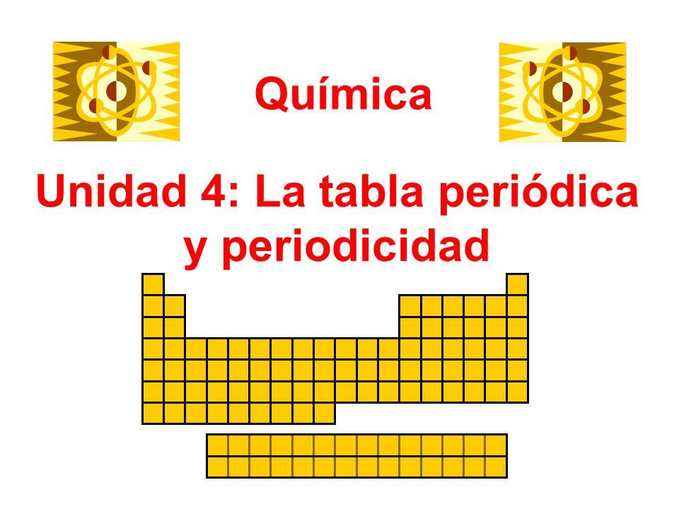 Unidad 4: La tabla periódica