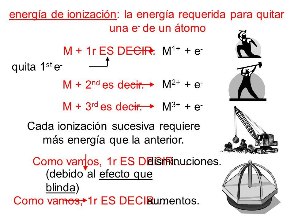 energía de ionización: la energía requerida para quitar