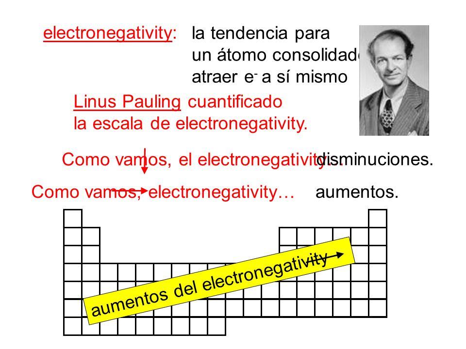electronegativity: la tendencia para. un átomo consolidado a. atraer e- a sí mismo. Linus Pauling cuantificado.