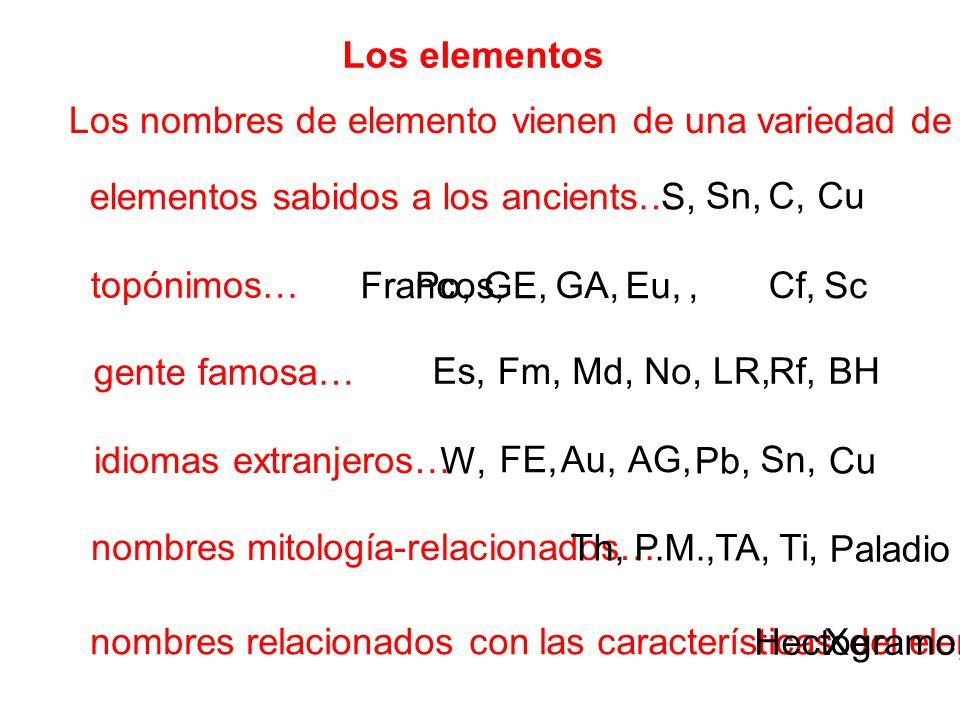 Los elementos Los nombres de elemento vienen de una variedad de fuentes. elementos sabidos a los ancients…