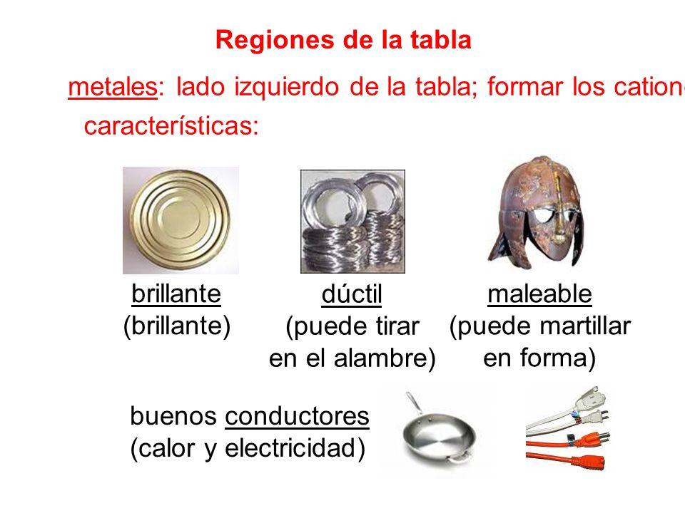 Regiones de la tabla metales: lado izquierdo de la tabla; formar los cationes. características: maleable.