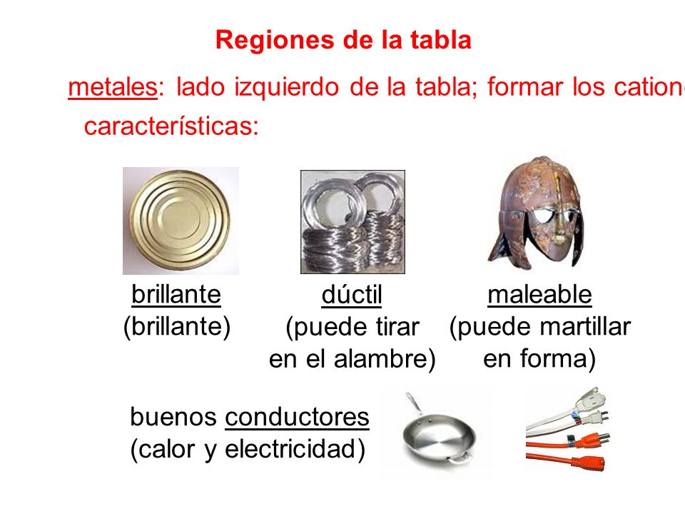 Regiones de la tablametales: lado izquierdo de la tabla; formar los cationes. características: maleable.