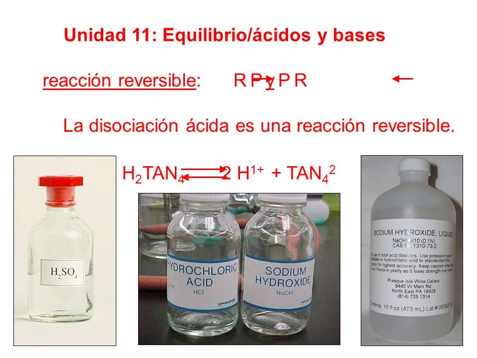 Unidad 11: Equilibrio/ácidos y bases