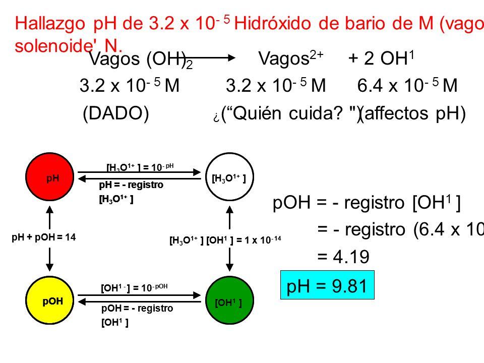 Hallazgo pH de 3.2 x 10- 5 Hidróxido de bario de M (vagos (OH)2)
