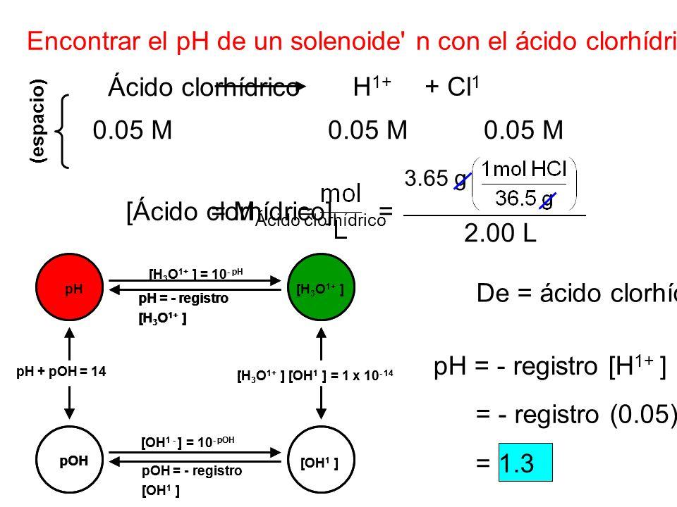 De = ácido clorhídrico 0.05 M