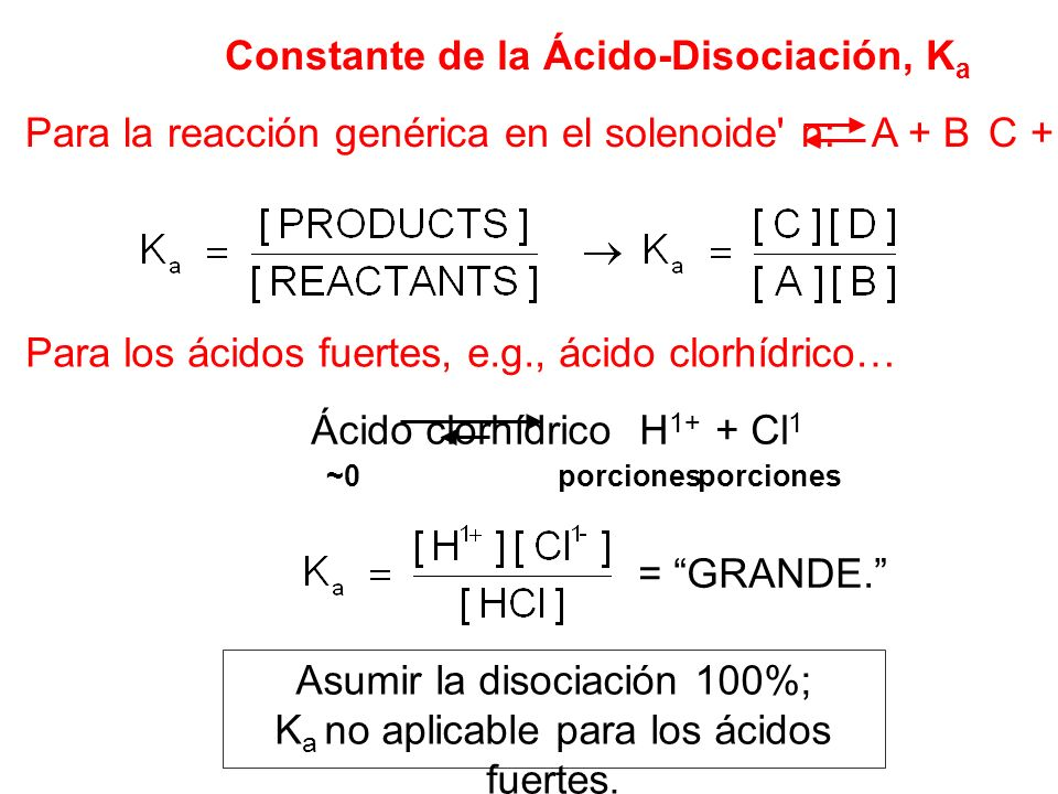 Constante de la Ácido-Disociación, Ka
