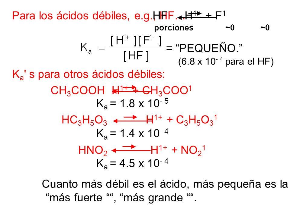 Para los ácidos débiles, e.g., HF… HF H1+ + F1