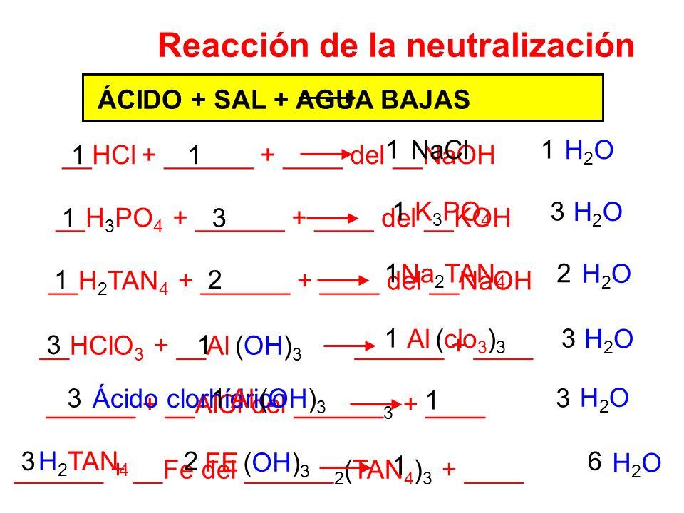 Reacción de la neutralización
