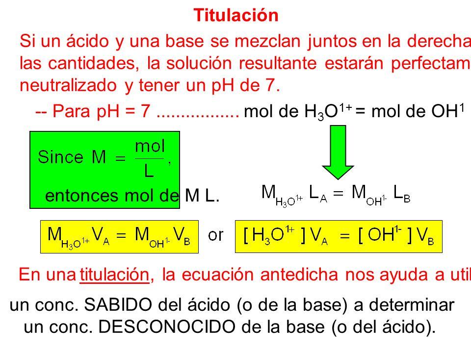 Si un ácido y una base se mezclan juntos en la derecha