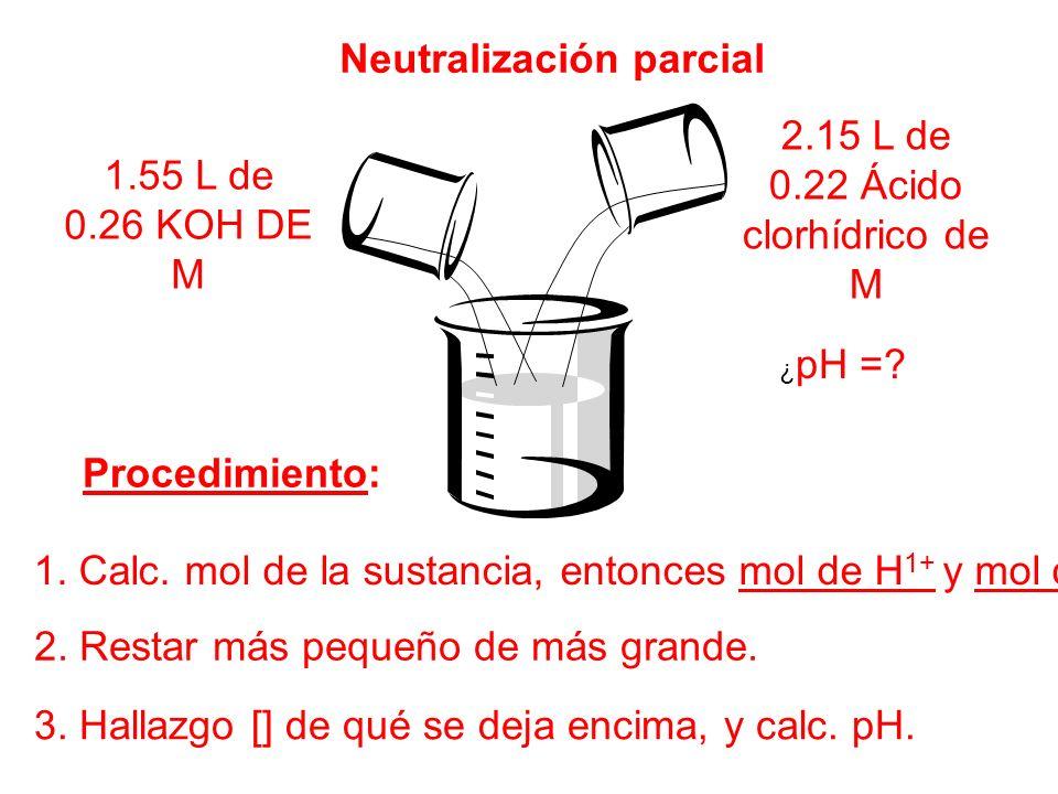 Neutralización parcial