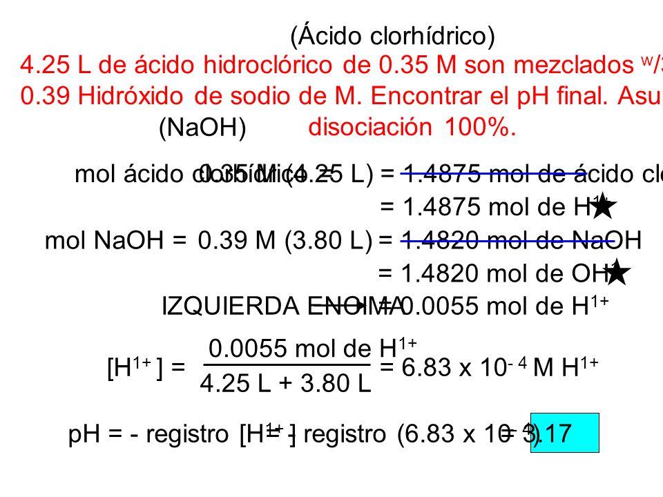 4.25 L de ácido hidroclórico de 0.35 M son mezclados w/3.80 L de
