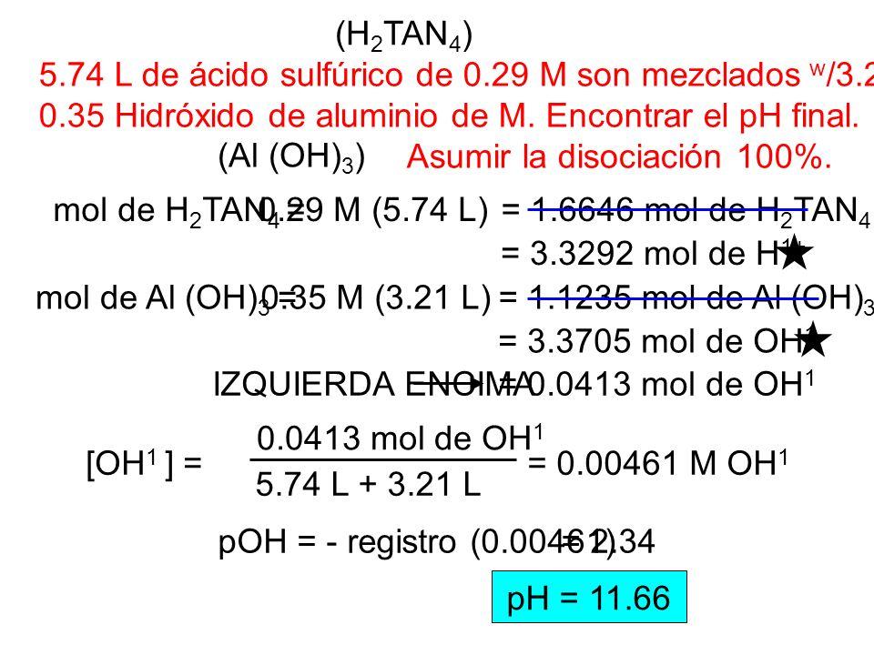 5.74 L de ácido sulfúrico de 0.29 M son mezclados w/3.21 L de