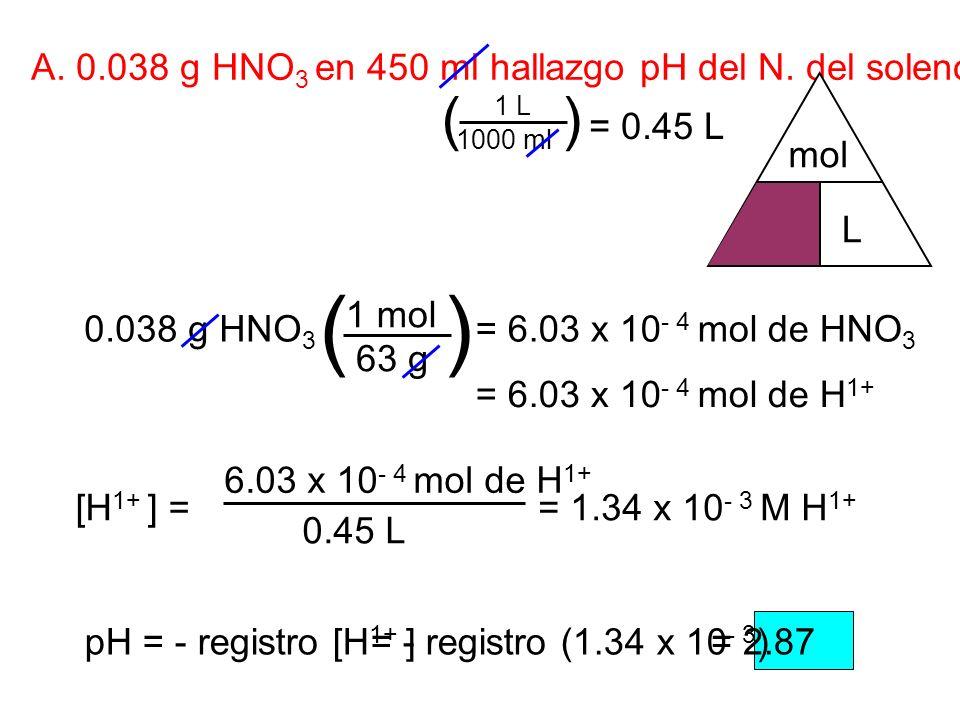 ( ) ( ) A. 0.038 g HNO3 en 450 ml hallazgo pH del N. del solenoide .