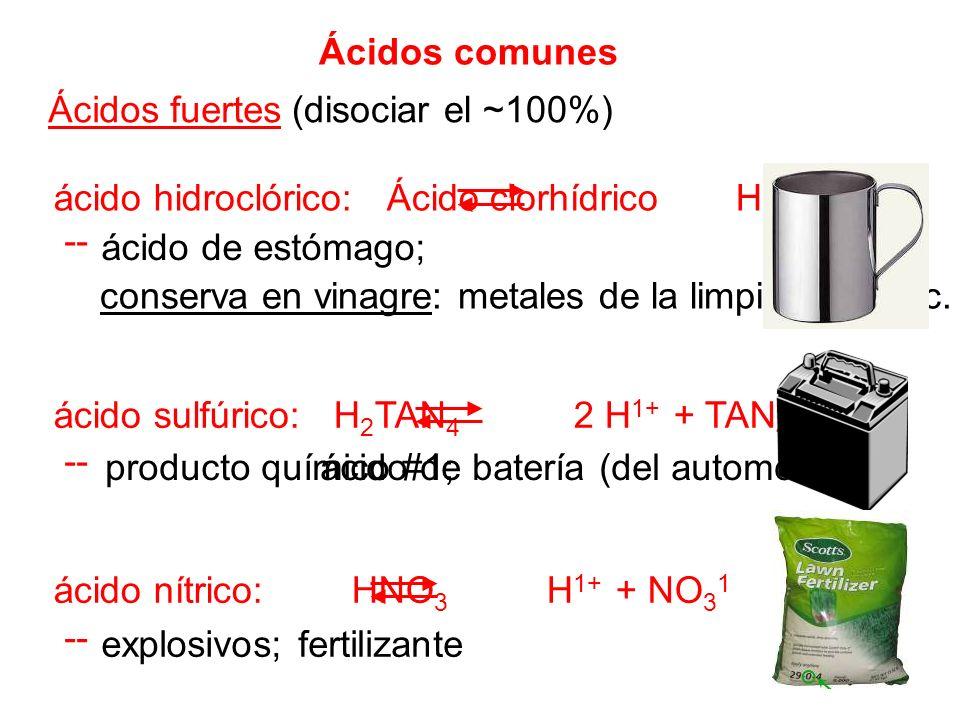 Ácidos comunes Ácidos fuertes. (disociar el ~100%) ácido hidroclórico: Ácido clorhídrico H1+ + Cl1.